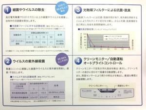 空気除菌脱臭装置「KOWA MEISTER(コア・マイスター)ホープ7F/15F」