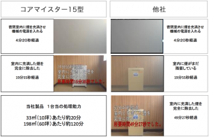 空気除菌脱臭装置「KOWA MEISTER(コア・マイスター)5」