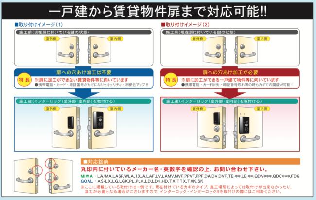 タッチパネル&非接触IC式電気錠「INTER LOCK」
